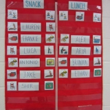 5-Communication-board